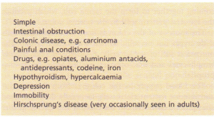 Causes of constipation.