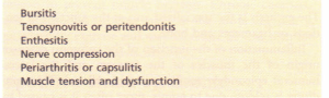 Mechanisms of soft-tissue rheumatism.