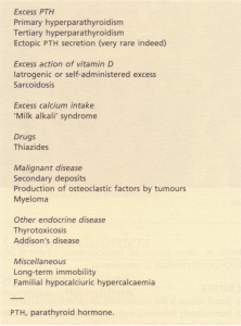 Causes of hypercalcaemia.