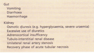 Causes of hyponatraemia with decreased extracellular volume.