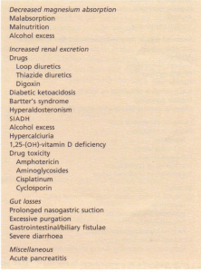 Causes of hypomagnesaemia.
