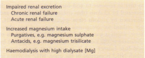 Causes of hypermagnesaemia.