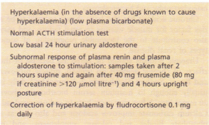 Diagnosis of hyporeninaemic hypoaldosteronism (type 4 renal tubular acidosis).