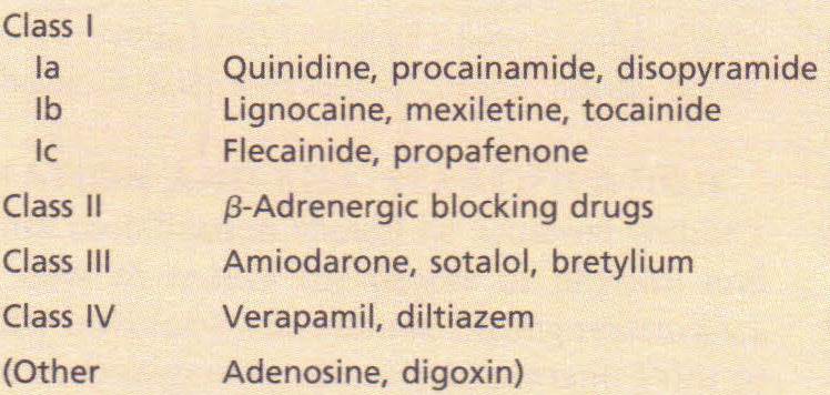 drugs classification assigment one Clinical pharmacology 1: phase 1 studies and early drug  effect of food on the ba of oral drugs  concomitant administration of other drugs that affect one or.