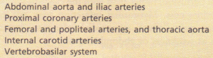 Common sites of clinically significant atherosclerosis in order of frequency.