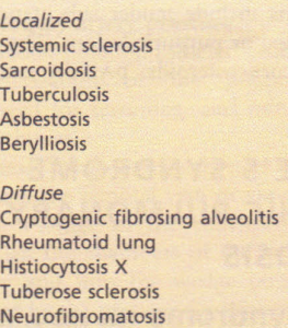 The main causes of honeycomb lung.