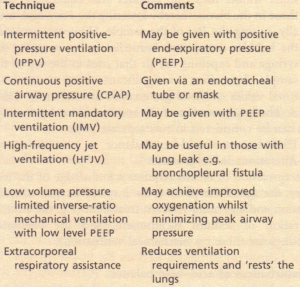 Techniques for respiratory support.