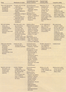 Drugs used in the management of hyperlipidaemia.